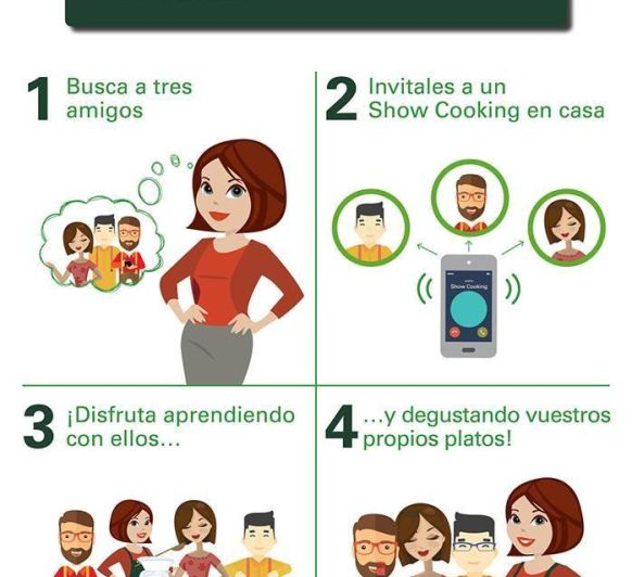 DISFRUTA TU SHOW COOKING Thermomix®
